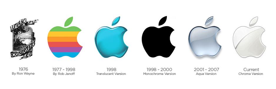 Evolución del branding de Apple